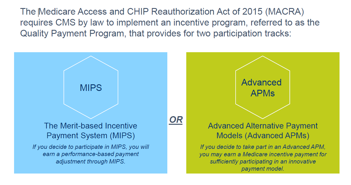 Mips and apms
